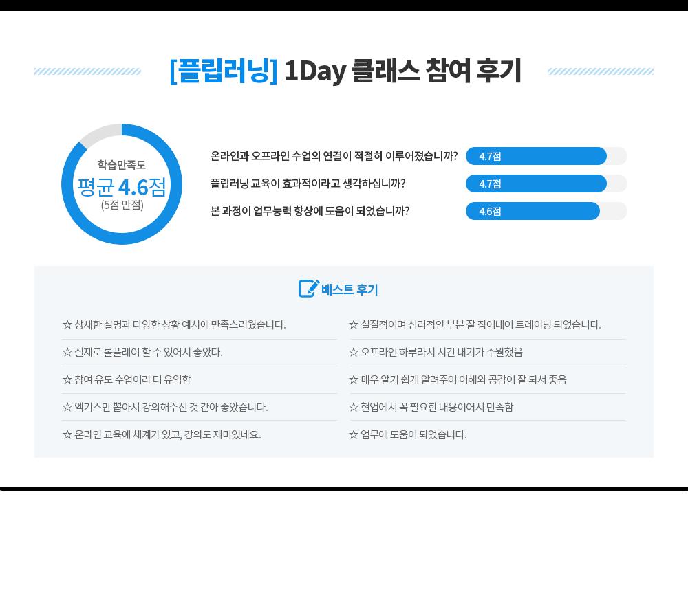 [플립러닝] 1Day 클래스 참여 후기