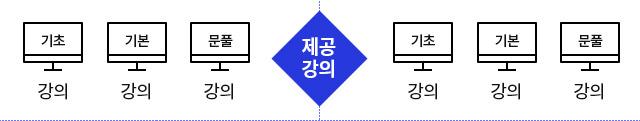 제공강의 - 단기/평생 공통제공:기초강의, 기본강의, 문풀강의