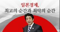 일본경제, 최고의 순간과 최악의 순간