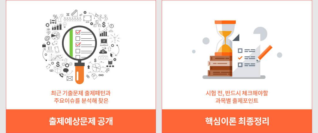 출제예상문제 공개, 핵심이론 최종정리