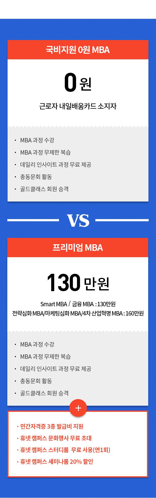 MBA 상품안내