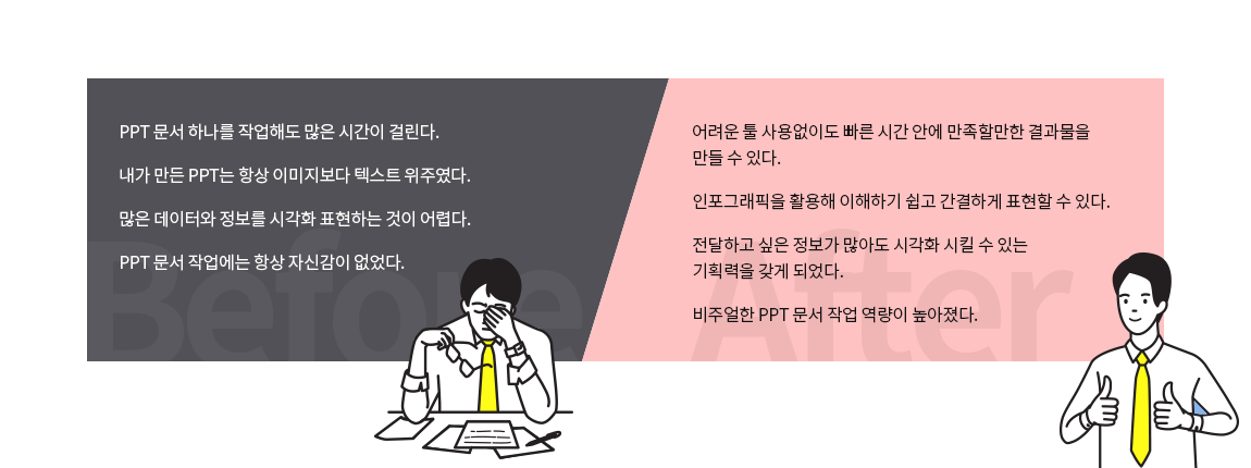 수강 Before After