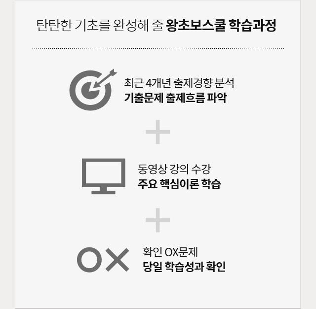 탄탄한 기초를 완성해 줄 왕초보스쿨 학습과정